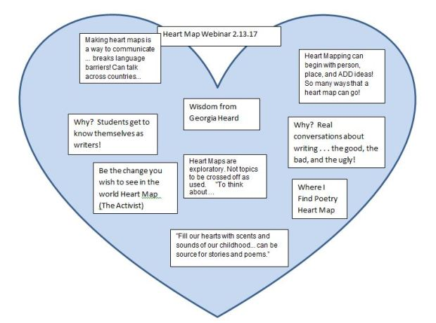 heart map for the webinar.JPG